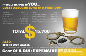 jm dui expense